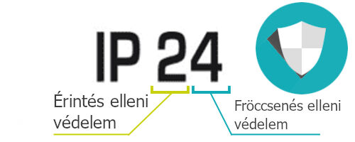IP24 védelem-törölközőszárító-Cecotec